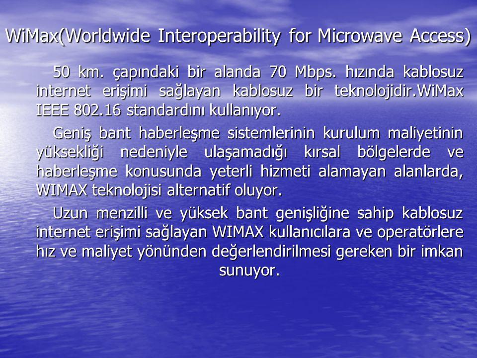 WiMax(Worldwide Interoperability for Microwave Access) 50 km. çapındaki bir alanda 70 Mbps. hızında kablosuz internet erişimi sağlayan kablosuz bir te