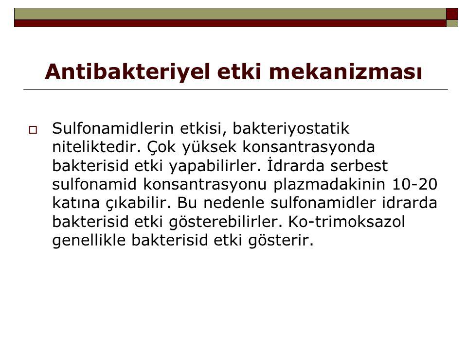 Kullanılış  Genitouriner infeksiyonlar: E.