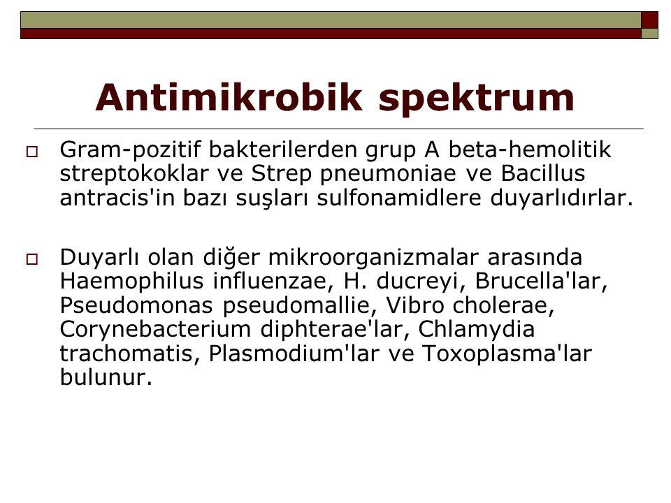 Antimikrobik spektrum  Gram-pozitif bakterilerden grup A beta-hemolitik streptokoklar ve Strep pneumoniae ve Bacillus antracis'in bazı suşları sulfon