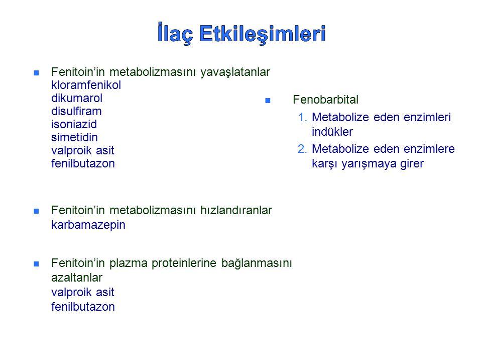 Fenitoin'in metabolizmasını yavaşlatanlar kloramfenikol dikumarol disulfiram isoniazid simetidin valproik asit fenilbutazon Fenitoin'in metabolizmasını hızlandıranlar karbamazepin Fenobarbital  Metabolize eden enzimleri indükler  Metabolize eden enzimlere karşı yarışmaya girer Fenitoin'in plazma proteinlerine bağlanmasını azaltanlar valproik asit fenilbutazon
