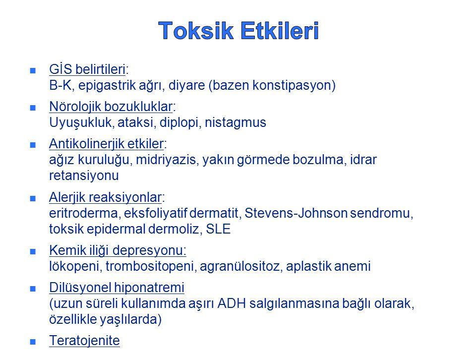 GİS belirtileri: B-K, epigastrik ağrı, diyare (bazen konstipasyon) Nörolojik bozukluklar: Uyuşukluk, ataksi, diplopi, nistagmus Antikolinerjik etkiler