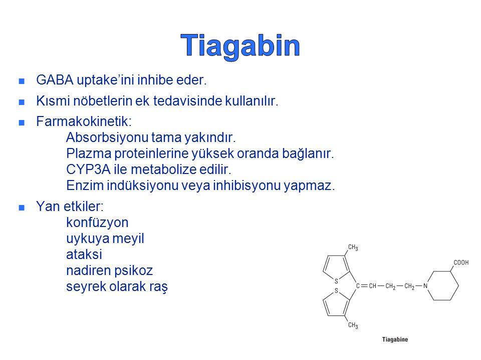 GABA uptake'ini inhibe eder. Kısmi nöbetlerin ek tedavisinde kullanılır. Farmakokinetik: Absorbsiyonu tama yakındır. Plazma proteinlerine yüksek orand