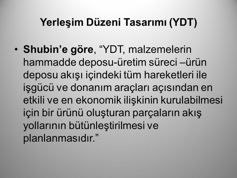 """Yerleşim Düzeni Tasarımı (YDT) Shubin'e göre, """"YDT, malzemelerin hammadde deposu-üretim süreci –ürün deposu akışı içindeki tüm hareketleri ile işgücü"""