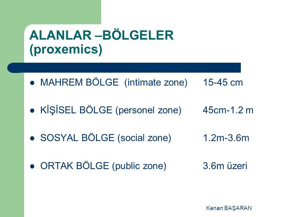 Kenan BAŞARAN ALANLAR –BÖLGELER (proxemics) MAHREM BÖLGE (intimate zone) 15-45 cm KİŞİSEL BÖLGE (personel zone)45cm-1.2 m SOSYAL BÖLGE (social zone)1.