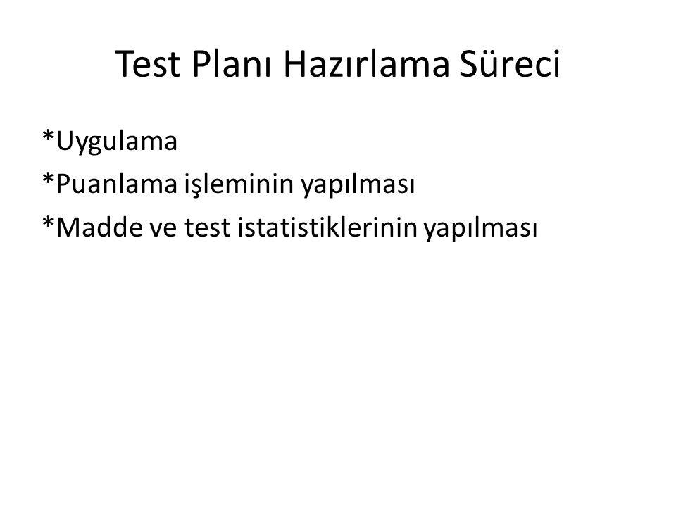 Test Planı Hazırlama Süreci *Uygulama *Puanlama işleminin yapılması *Madde ve test istatistiklerinin yapılması