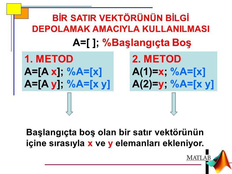 BİR SATIR VEKTÖRÜNÜN BİLGİ DEPOLAMAK AMACIYLA KULLANILMASI A=[ ]; %Başlangıçta Boş 1. METOD A=[A x]; %A=[x] A=[A y]; %A=[x y] 2. METOD A(1)=x; %A=[x]