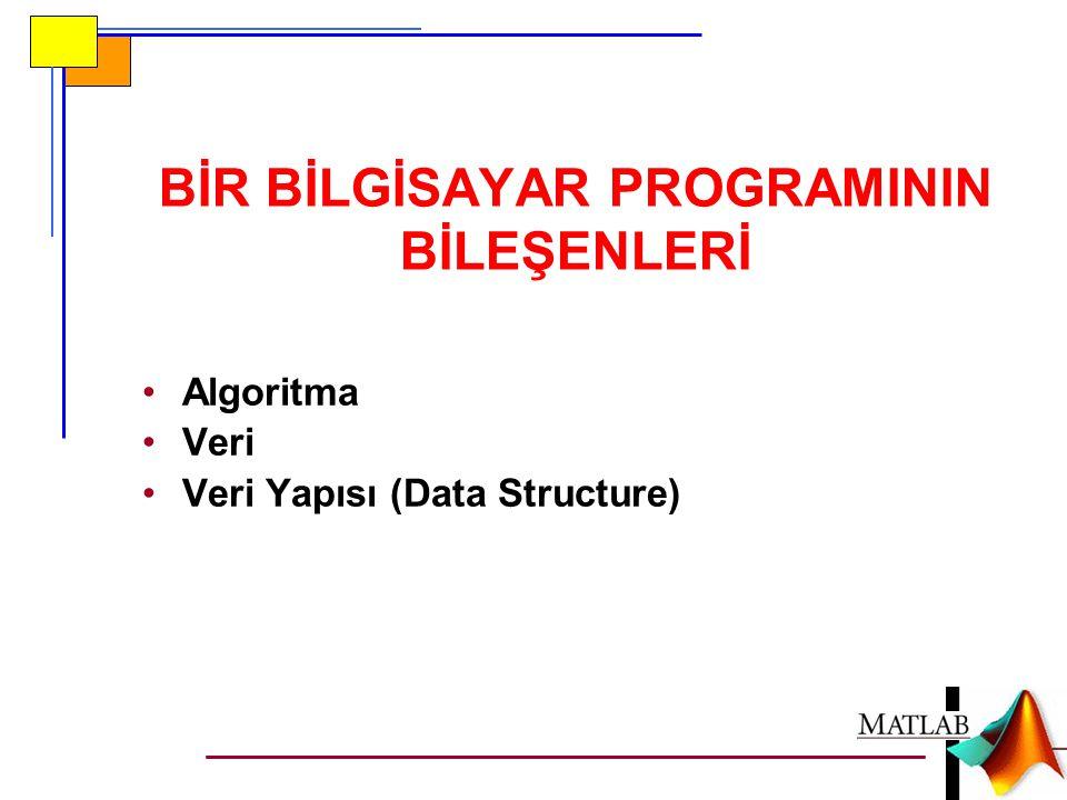 BİR BİLGİSAYAR PROGRAMININ BİLEŞENLERİ Algoritma Veri Veri Yapısı (Data Structure)