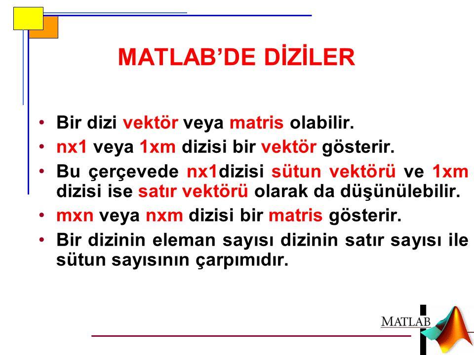MATLAB'DE DİZİLER Bir dizi vektör veya matris olabilir.