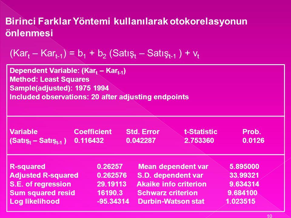 Breusch-Godfrey Serial Correlation LM Test: F-statistic3.887323 Probability0.064222 Obs*R-squared3.729729 Probability0.053452 Test Equation: Dependent