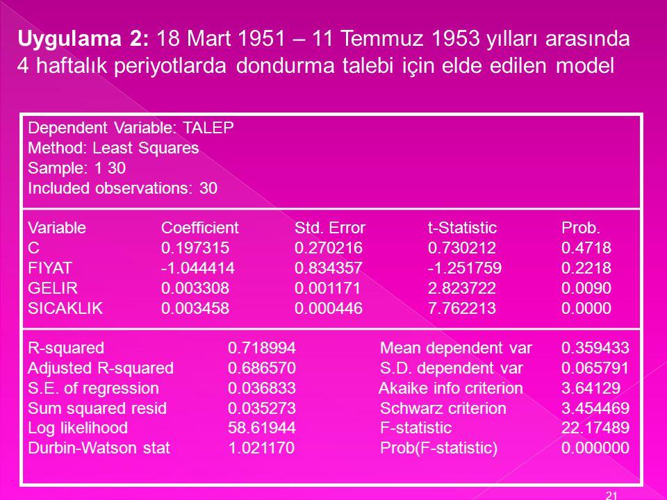 20 Breusch-Godfrey Serial Correlation LM Test: F-statistic3.012500 Probability0.100713 Obs*R-squared3.010619 Probability0.082721 Test Equation: Depend