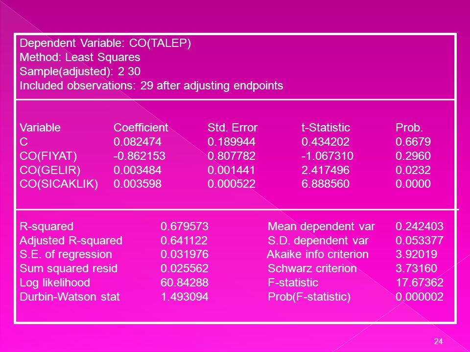 23 etet-1et(et-1)et2 0.070876-- 0.005023 0.0162250.0708760.001150.000263 -0.000820.016225-1.3E-056.76E-07 0.020327-0.00082-1.7E-050.000413 0.0027440.0