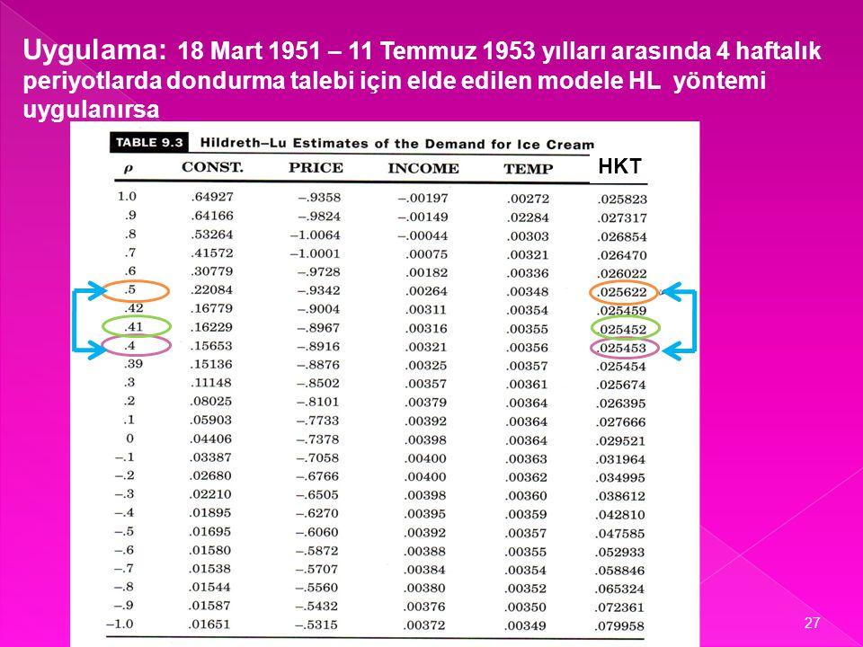 26 Hildreth – Lu Yöntemi  Bu yöntemde p' ye ± 1 arasında değerler verilerek en uygun p değeri seçilmeye çalışılır.  p'nin belirlenmesinde genelleşti