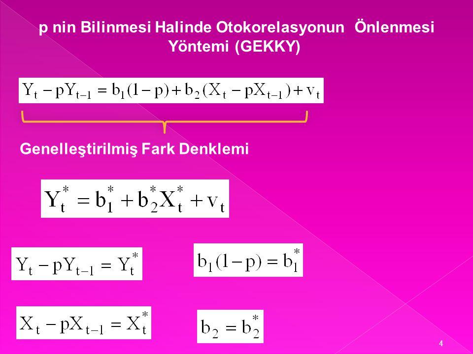 p nin Bilinmesi Halinde Otokorelasyonun Önlenmesi Yöntemi (GEKKY) Denkleminin GEKK Çözümü 3