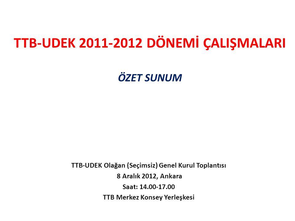TTB-UDEK 2011-2012 DÖNEMİ ÇALIŞMALARI ÖZET SUNUM TTB-UDEK Olağan (Seçimsiz) Genel Kurul Toplantısı 8 Aralık 2012, Ankara Saat: 14.00-17.00 TTB Merkez Konsey Yerleşkesi