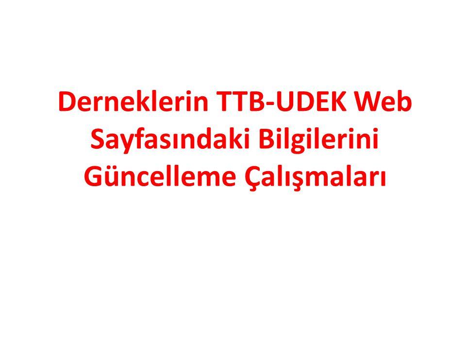 Derneklerin TTB-UDEK Web Sayfasındaki Bilgilerini Güncelleme Çalışmaları
