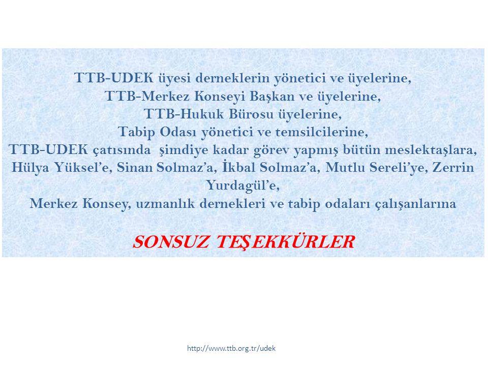http://www.ttb.org.tr/udek TTB-UDEK üyesi derneklerin yönetici ve üyelerine, TTB-Merkez Konseyi Ba ş kan ve üyelerine, TTB-Hukuk Bürosu üyelerine, Tabip Odası yönetici ve temsilcilerine, TTB-UDEK çatısında ş imdiye kadar görev yapmı ş bütün meslekta ş lara, Hülya Yüksel'e, Sinan Solmaz'a, İ kbal Solmaz'a, Mutlu Sereli'ye, Zerrin Yurdagül'e, Merkez Konsey, uzmanlık dernekleri ve tabip odaları çalı ş anlarına SONSUZ TE Ş EKKÜRLER