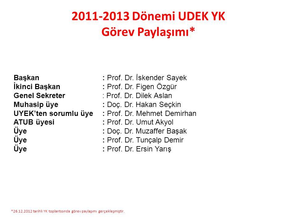 2011-2013 Dönemi UDEK YK Görev Paylaşımı* Başkan: Prof.