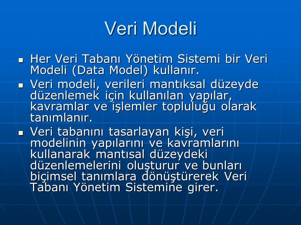 Veri Modeli Her Veri Tabanı Yönetim Sistemi bir Veri Modeli (Data Model) kullanır. Her Veri Tabanı Yönetim Sistemi bir Veri Modeli (Data Model) kullan