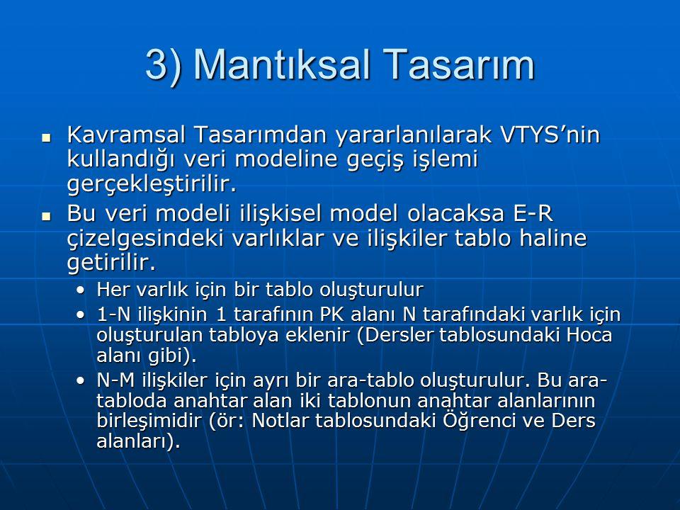 3) Mantıksal Tasarım Kavramsal Tasarımdan yararlanılarak VTYS'nin kullandığı veri modeline geçiş işlemi gerçekleştirilir. Kavramsal Tasarımdan yararla