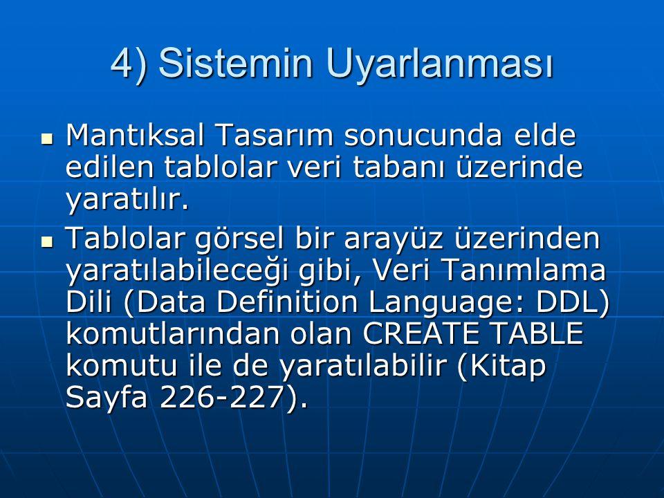 4) Sistemin Uyarlanması Mantıksal Tasarım sonucunda elde edilen tablolar veri tabanı üzerinde yaratılır. Mantıksal Tasarım sonucunda elde edilen tablo