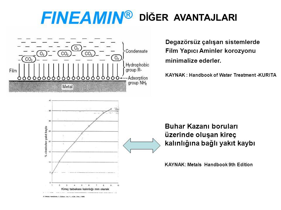 DİĞER AVANTAJLARI Buhar Kazanı boruları üzerinde oluşan kireç kalınlığına bağlı yakıt kaybı KAYNAK: Metals Handbook 9th Edition Degazörsüz çalışan sistemlerde Film Yapıcı Aminler korozyonu minimalize ederler.