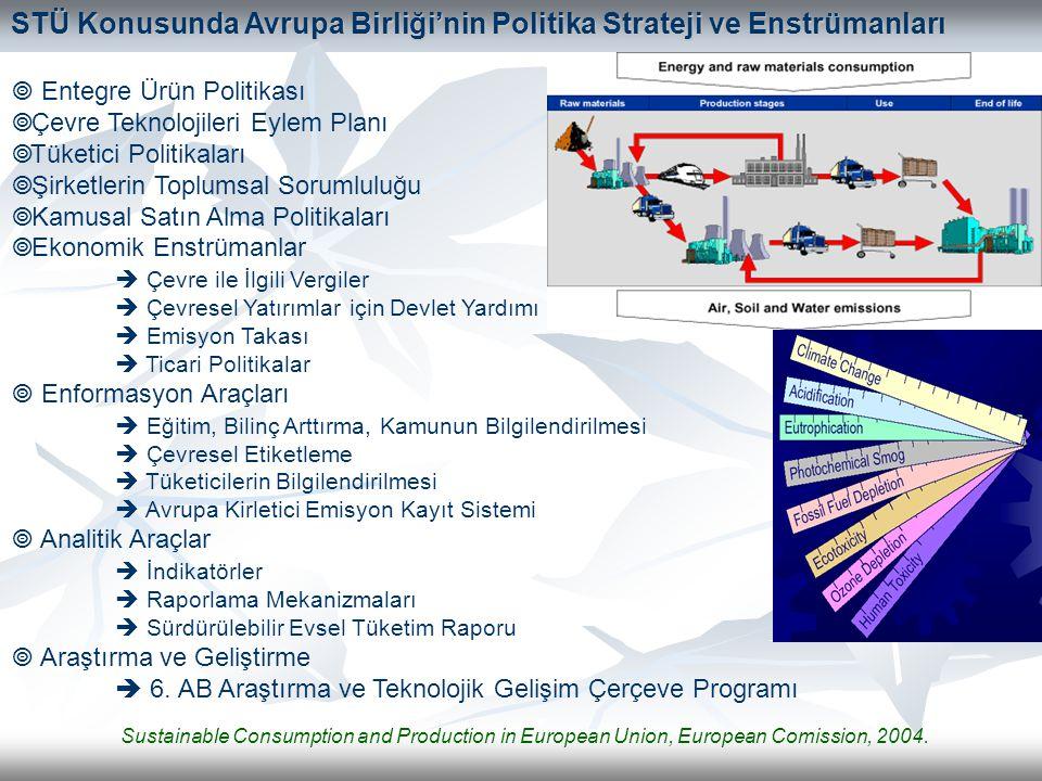 STÜ Konusunda Avrupa Birliği'nin Politika Strateji ve Enstrümanları  Entegre Ürün Politikası  Çevre Teknolojileri Eylem Planı  Tüketici Politikalar