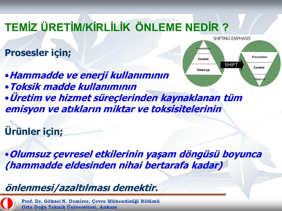Prof. Dr. Göksel N. Demirer, Çevre Mühendisliği Bölümü Orta Doğu Teknik Üniversitesi, Ankara TEMİZ ÜRETİM/KİRLİLİK ÖNLEME NEDİR ? Prosesler için; Hamm