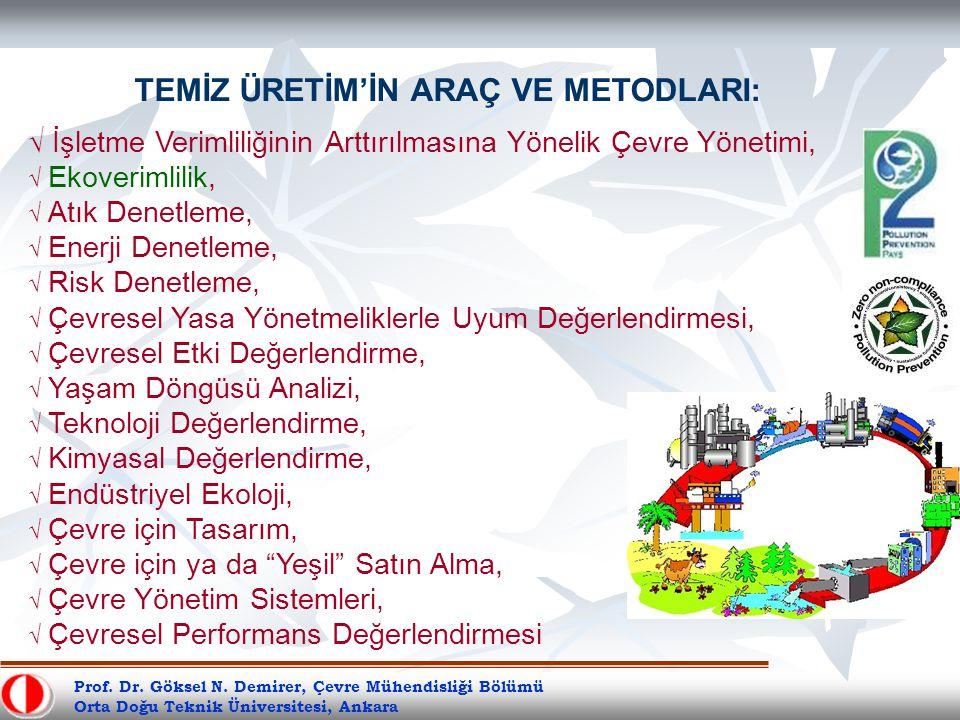 Prof. Dr. Göksel N. Demirer, Çevre Mühendisliği Bölümü Orta Doğu Teknik Üniversitesi, Ankara TEMİZ ÜRETİM'İN ARAÇ VE METODLARI: √ İşletme Verimliliğin
