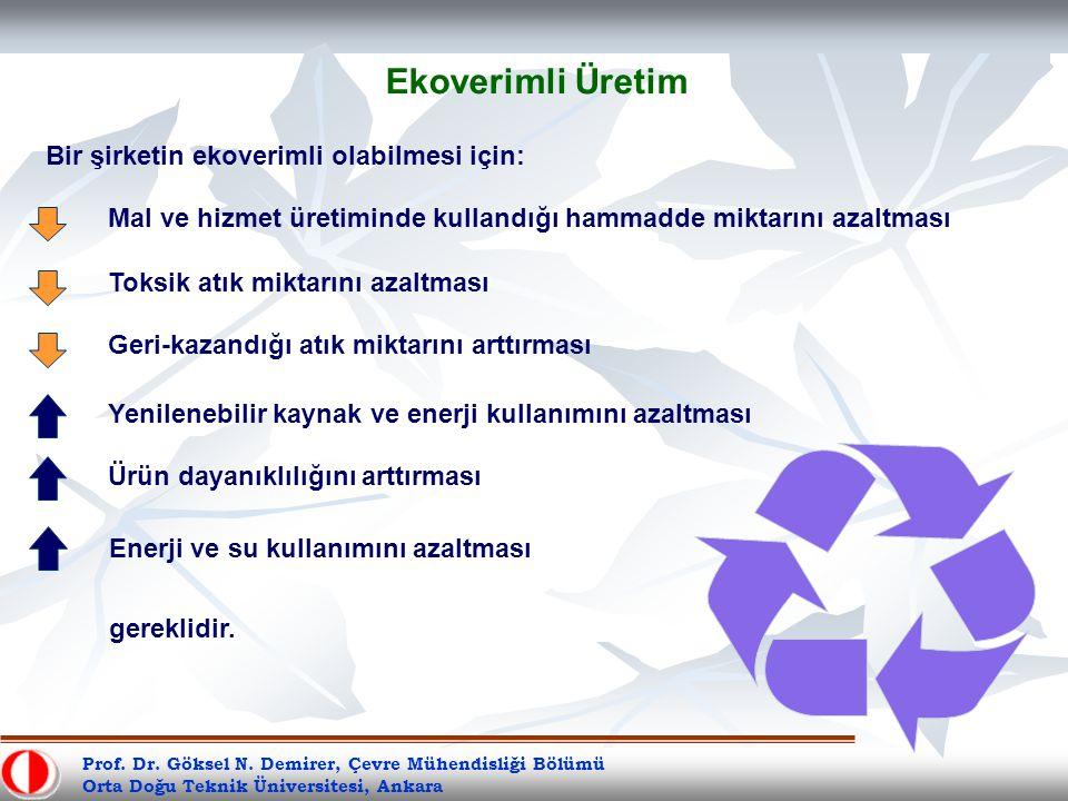 Prof. Dr. Göksel N. Demirer, Çevre Mühendisliği Bölümü Orta Doğu Teknik Üniversitesi, Ankara Bir şirketin ekoverimli olabilmesi için: Mal ve hizmet ür
