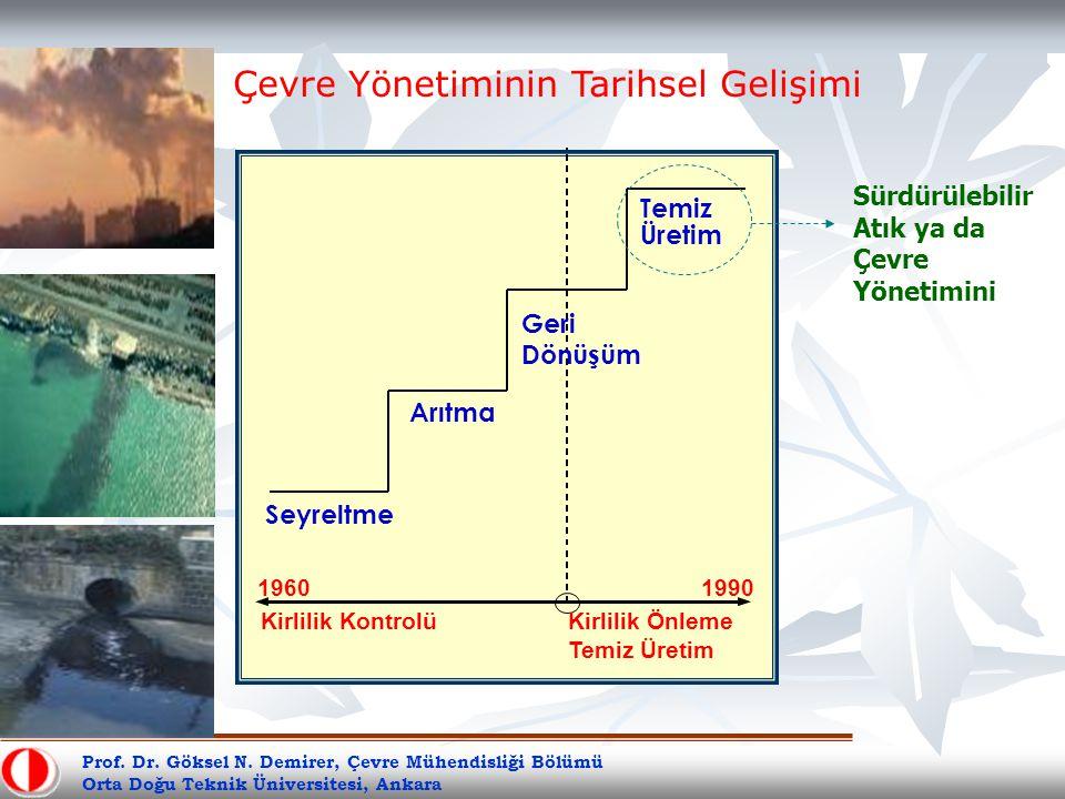 Prof. Dr. Göksel N. Demirer, Çevre Mühendisliği Bölümü Orta Doğu Teknik Üniversitesi, Ankara Çevre Yönetiminin Tarihsel Gelişimi Seyreltme Arıtma Geri
