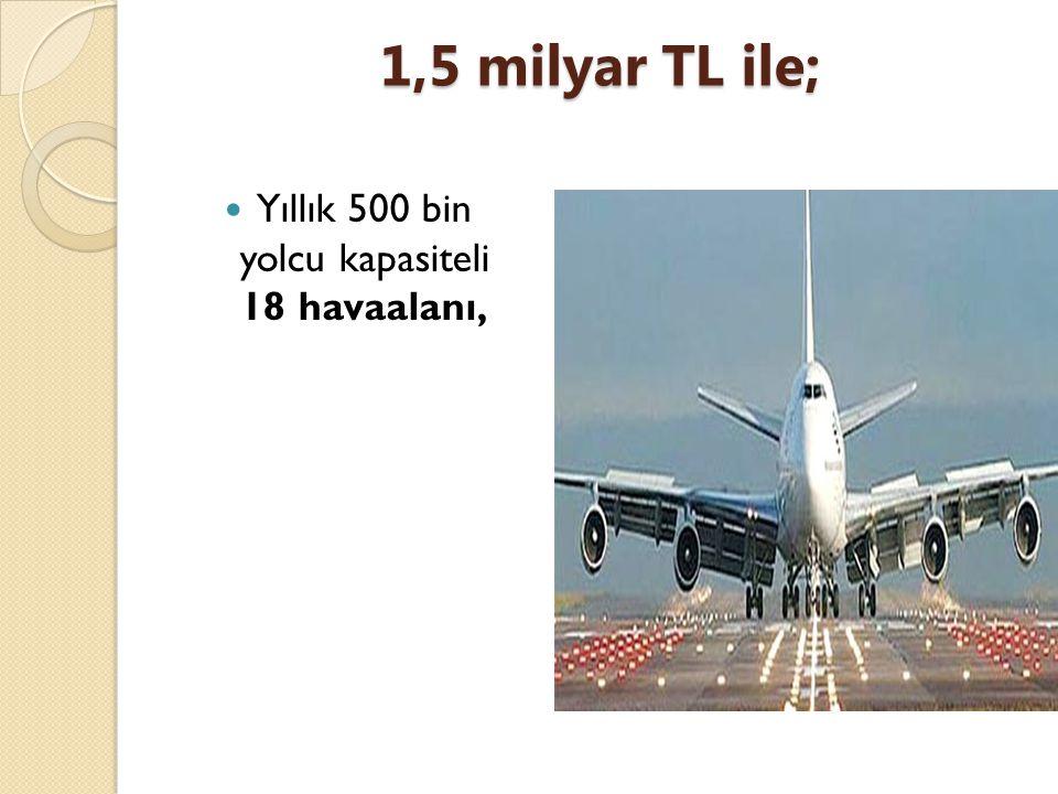 1,5 milyar TL ile; Yıllık 500 bin yolcu kapasiteli 18 havaalanı,
