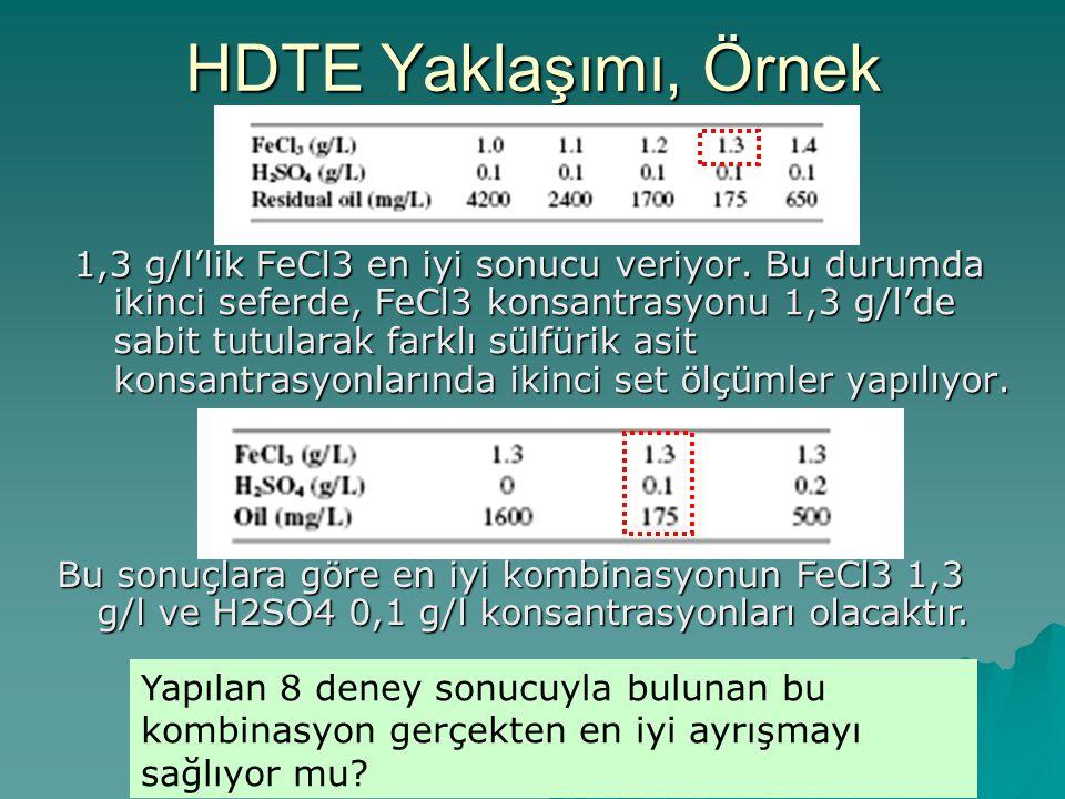 HDTE Yaklaşımı, Örnek 1,3 g/l'lik FeCl3 en iyi sonucu veriyor. Bu durumda ikinci seferde, FeCl3 konsantrasyonu 1,3 g/l'de sabit tutularak farklı sülfü