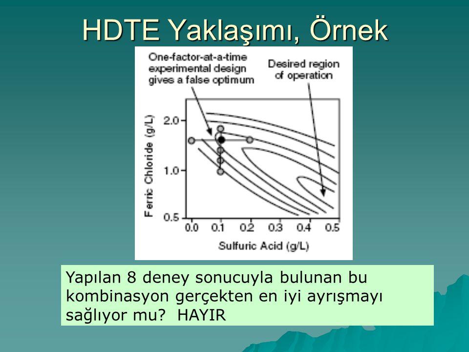 HDTE Yaklaşımı, Örnek Yapılan 8 deney sonucuyla bulunan bu kombinasyon gerçekten en iyi ayrışmayı sağlıyor mu? HAYIR