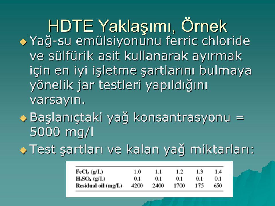 HDTE Yaklaşımı, Örnek  Yağ-su emülsiyonunu ferric chloride ve sülfürik asit kullanarak ayırmak için en iyi işletme şartlarını bulmaya yönelik jar tes