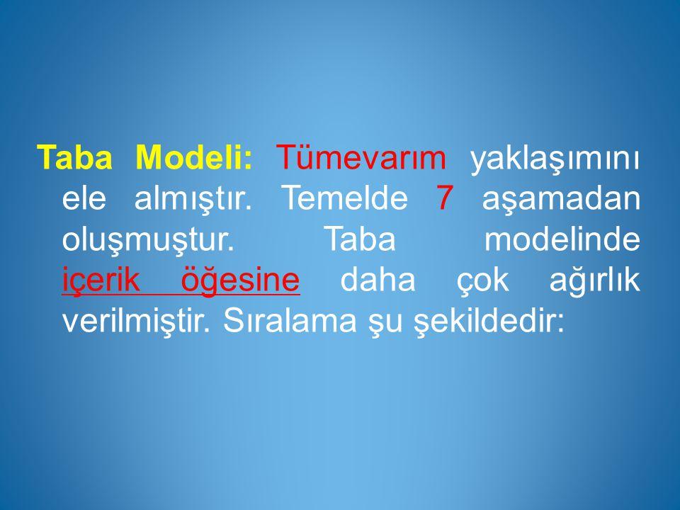 Taba Modeli: Tümevarım yaklaşımını ele almıştır. Temelde 7 aşamadan oluşmuştur. Taba modelinde içerik öğesine daha çok ağırlık verilmiştir. Sıralama ş