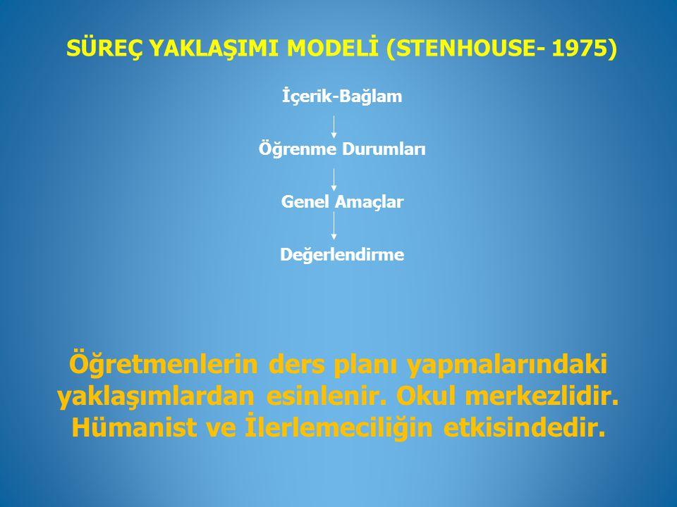 SÜREÇ YAKLAŞIMI MODELİ (STENHOUSE- 1975) İçerik-Bağlam Öğrenme Durumları Genel Amaçlar Değerlendirme Öğretmenlerin ders planı yapmalarındaki yaklaşıml