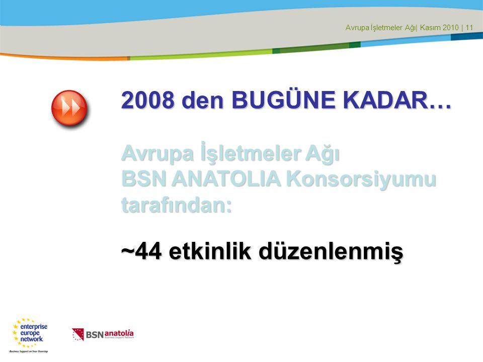 Avrupa İşletmeler Ağı| Kasım 2010 | 11 2008 den BUGÜNE KADAR… Avrupa İşletmeler Ağı BSN ANATOLIA Konsorsiyumu tarafından: ~44 etkinlik düzenlenmiş