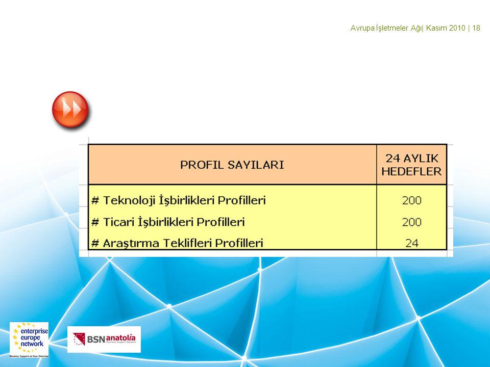 Avrupa İşletmeler Ağı| Kasım 2010 | 18