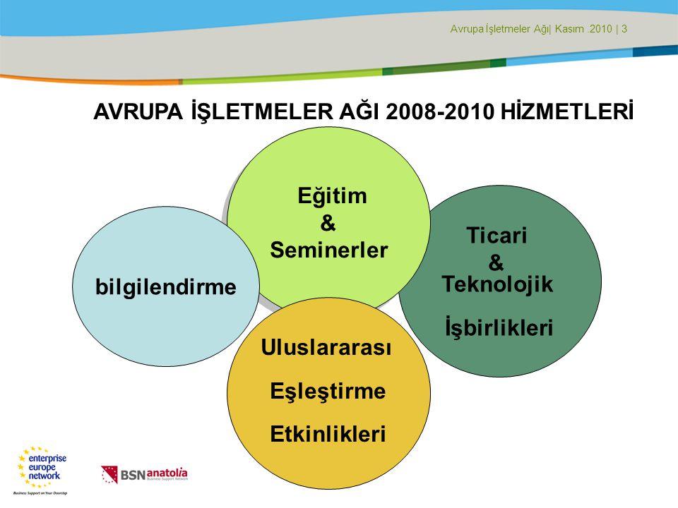 Avrupa İşletmeler Ağı| Kasım.2010 | 3 Ticari & Teknolojik İşbirlikleri Eğitim & Seminerler Eğitim & Seminerler bilgilendirme Uluslararası Eşleştirme Etkinlikleri AVRUPA İŞLETMELER AĞI 2008-2010 HİZMETLERİ