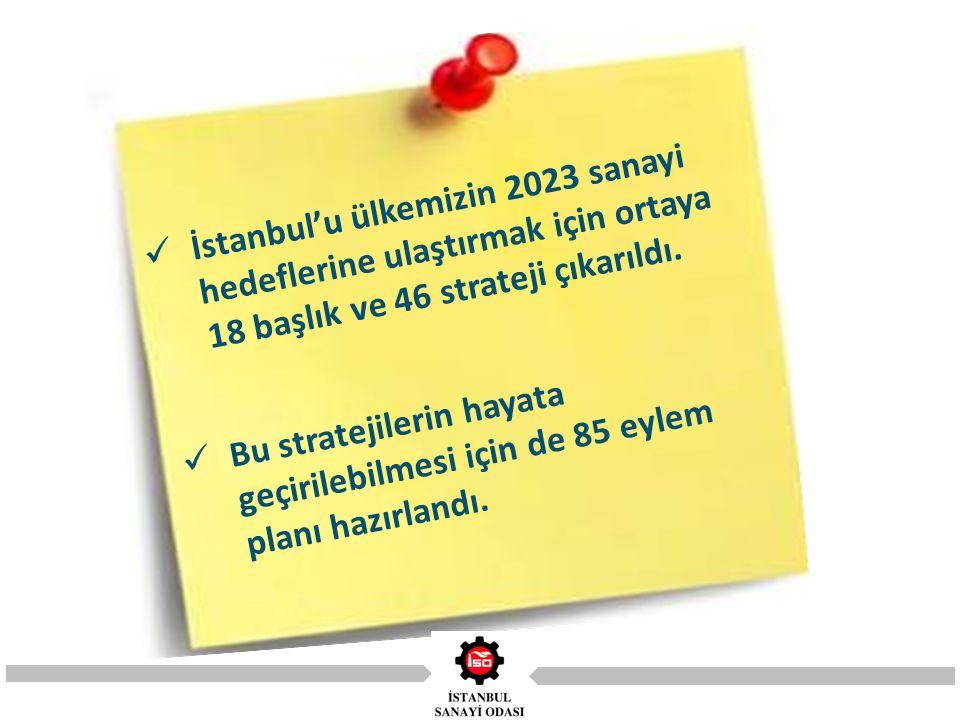 İstanbul'u ülkemizin 2023 sanayi hedeflerine ulaştırmak için ortaya 18 başlık ve 46 strateji çıkarıldı.