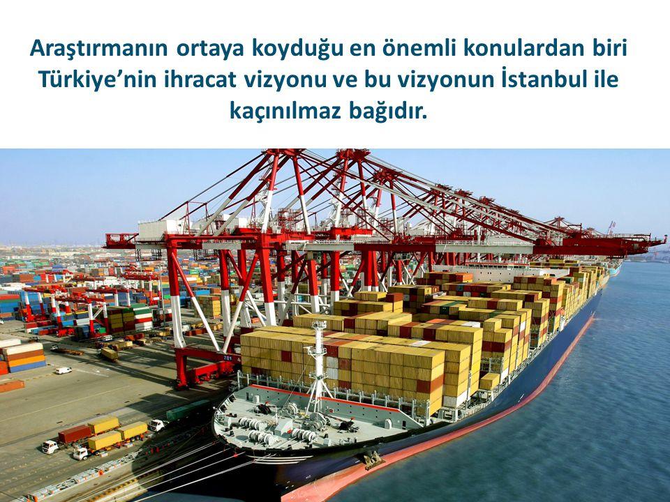 Araştırmanın ortaya koyduğu en önemli konulardan biri Türkiye'nin ihracat vizyonu ve bu vizyonun İstanbul ile kaçınılmaz bağıdır.