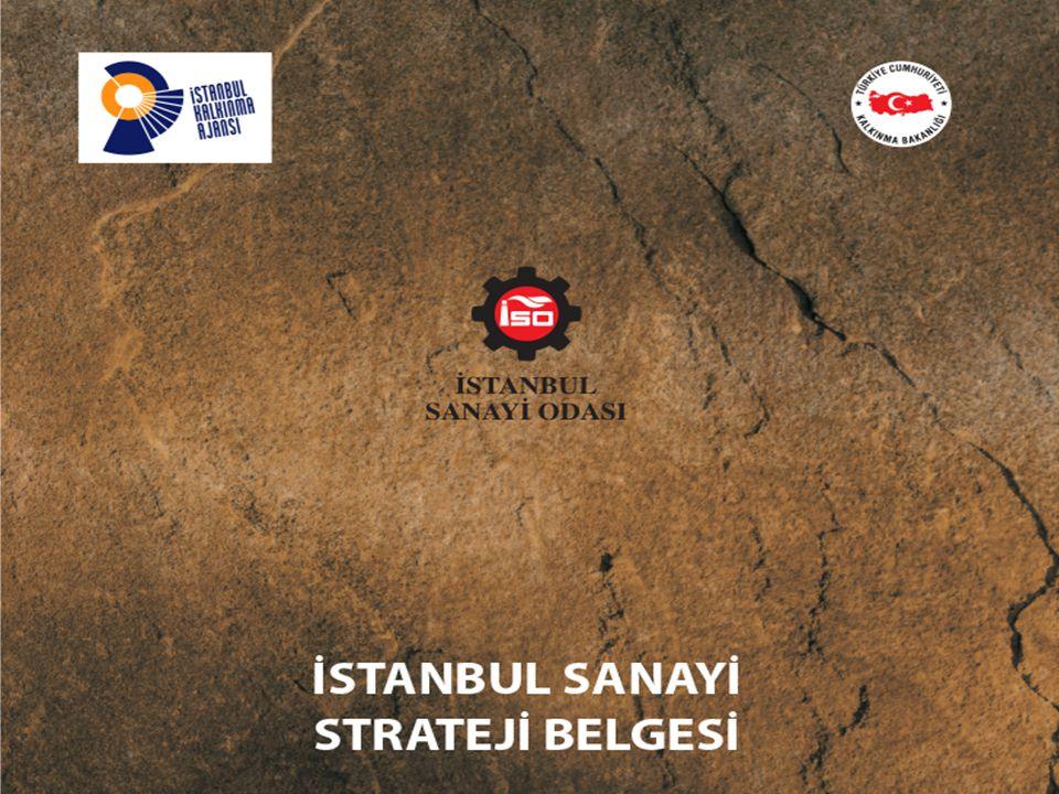İstanbul Sanayi Sektörü ORTA DERECEDE REKABETÇİ bulundu.