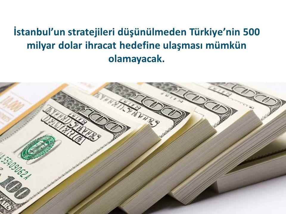 İstanbul'un stratejileri düşünülmeden Türkiye'nin 500 milyar dolar ihracat hedefine ulaşması mümkün olamayacak.