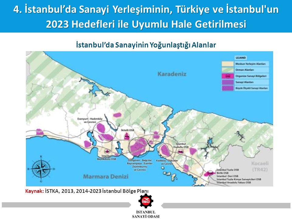 4. İstanbul'da Sanayi Yerleşiminin, Türkiye ve İstanbul'un 2023 Hedefleri ile Uyumlu Hale Getirilmesi İstanbul'da Sanayinin Yoğunlaştığı Alanlar Kayna