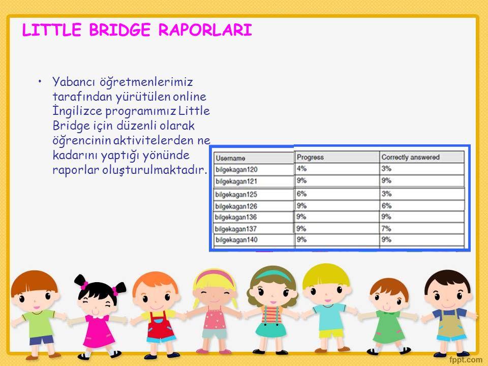 LITTLE BRIDGE RAPORLARI Yabancı öğretmenlerimiz tarafından yürütülen online İngilizce programımız Little Bridge için düzenli olarak öğrencinin aktivit
