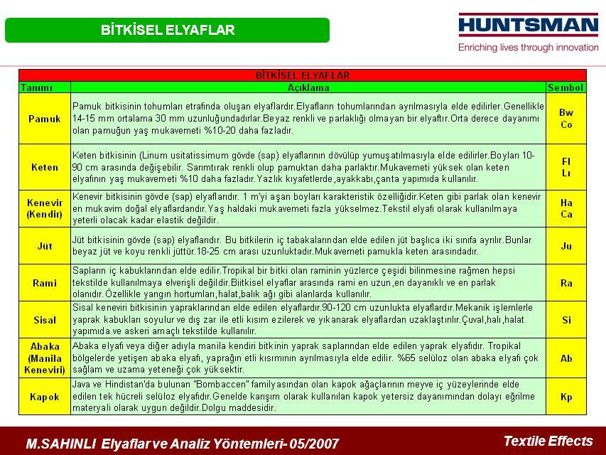 Textile Effects M.SAHINLI Elyaflar ve Analiz Yöntemleri- 05/2007 BİTKİSEL ELYAFLAR