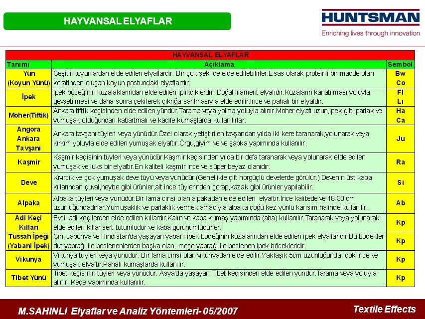 Textile Effects M.SAHINLI Elyaflar ve Analiz Yöntemleri- 05/2007 HAYVANSAL ELYAFLAR