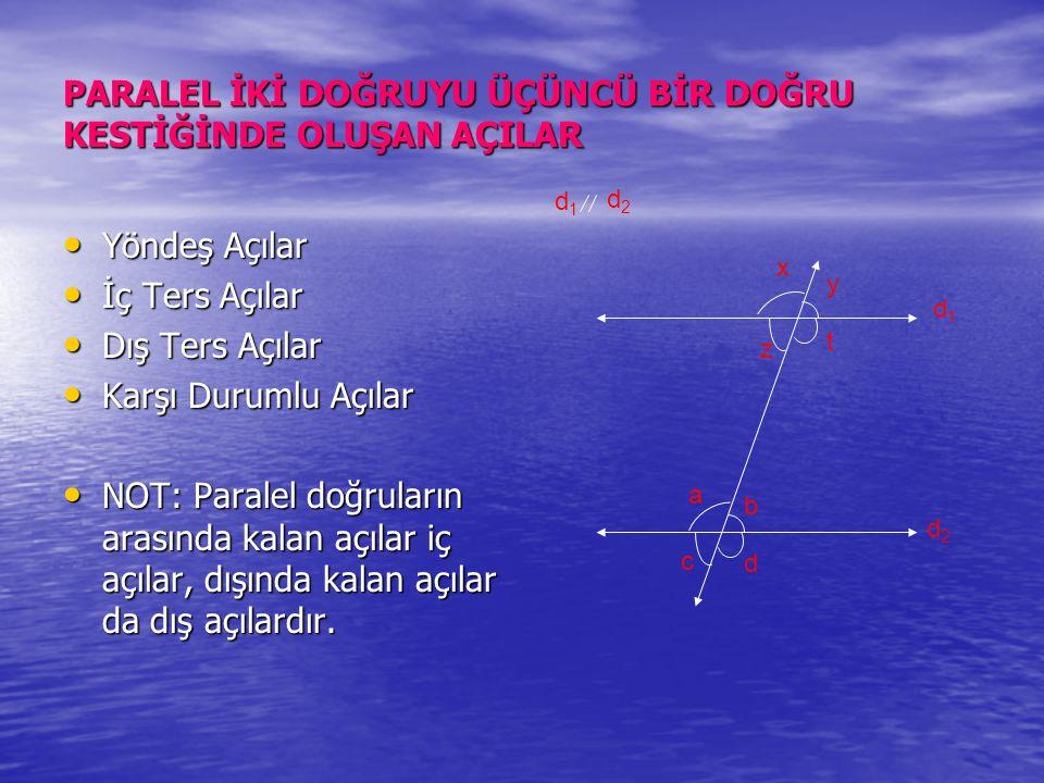 Kesişen iki doğrunun oluşturduğu açılardan birbirine komşu olmayan açılara ters açılar denir. Kesişen iki doğrunun oluşturduğu açılardan birbirine kom