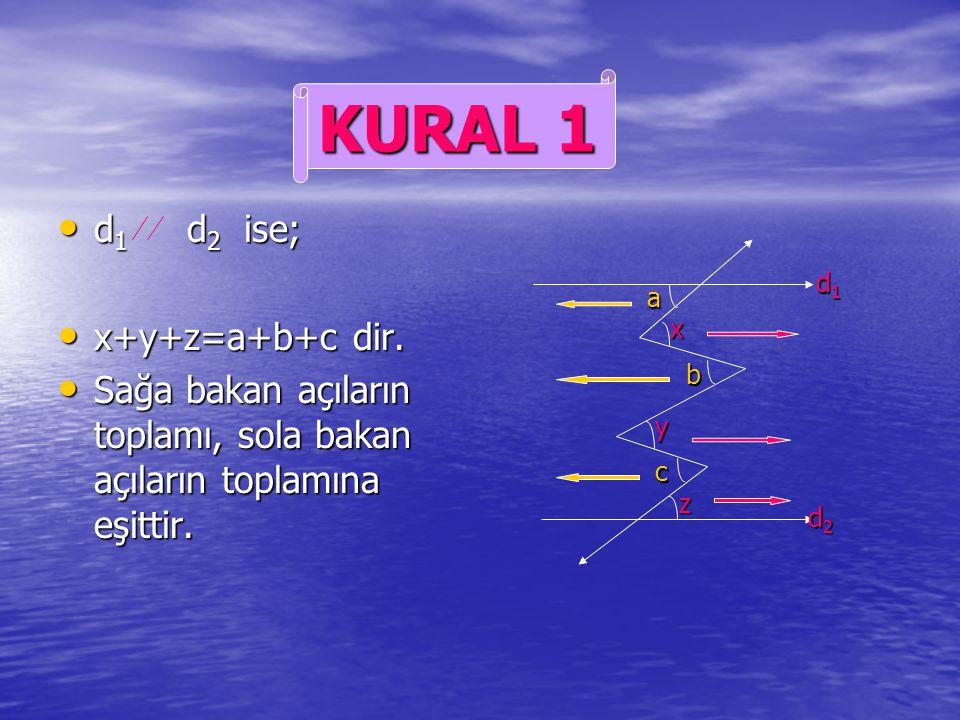 d 1 d 2 ve d 3 d 4 ise; d 1 d 2 ve d 3 d 4 ise; x=y dir. x=y dir... x y d1d1d1d1 d2d2d2d2 d3d3d3d3 d4d4d4d4 KENARLARI BİRBİRİNE DİK AÇILAR 3