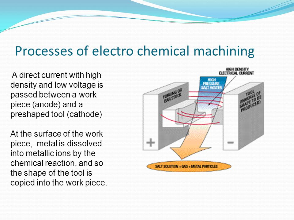 Processes of electro chemical machining A direct current with high density and low voltage is passed between a work piece (anode) and a preshaped tool (cathode) At the surface of the work piece, metal is dissolved into metallic ions by the chemical reaction, and so the shape of the tool is copied into the work piece.